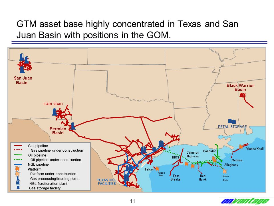 GTM asset base highly concentrated in Texas and San Juan Basin with positions in the GOM.