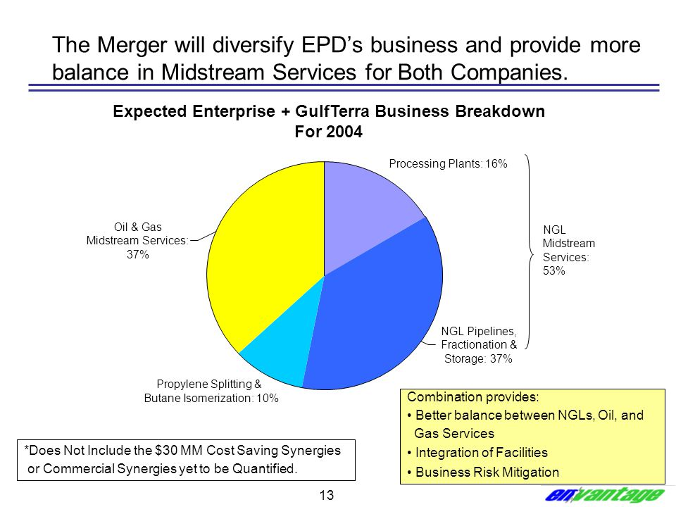 Expected Enterprise + GulfTerra Business Breakdown