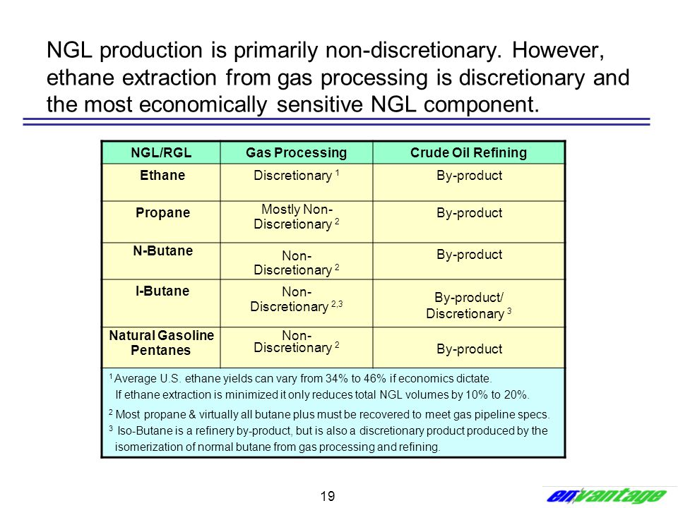 NGL production is primarily non-discretionary