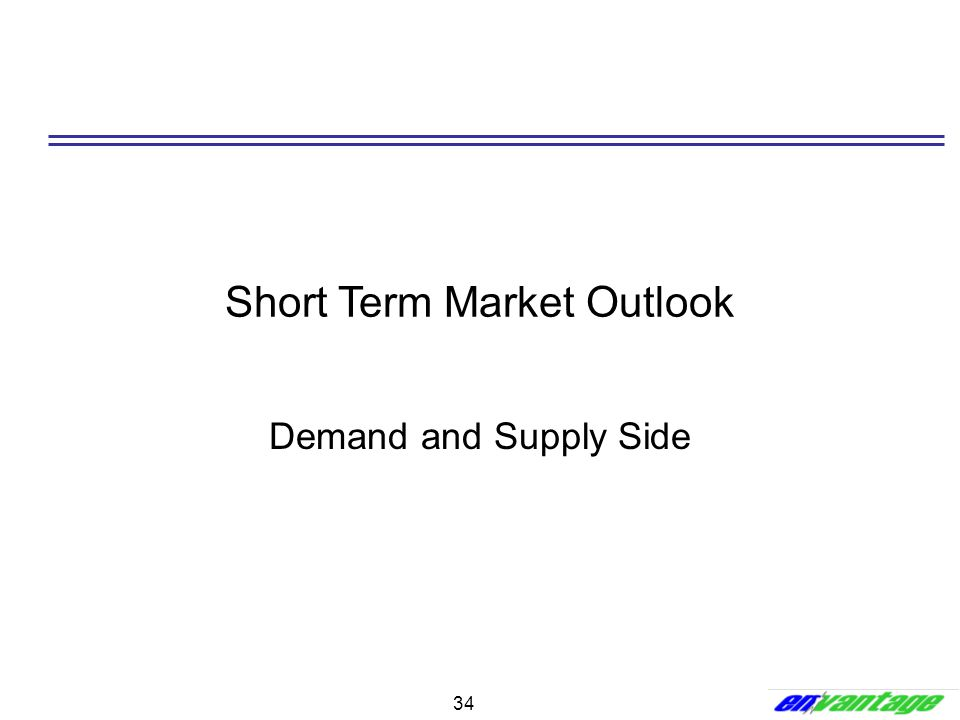 Short Term Market Outlook