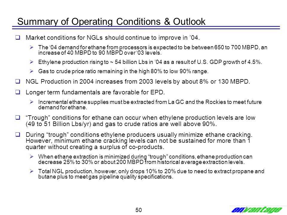 Summary of Operating Conditions & Outlook