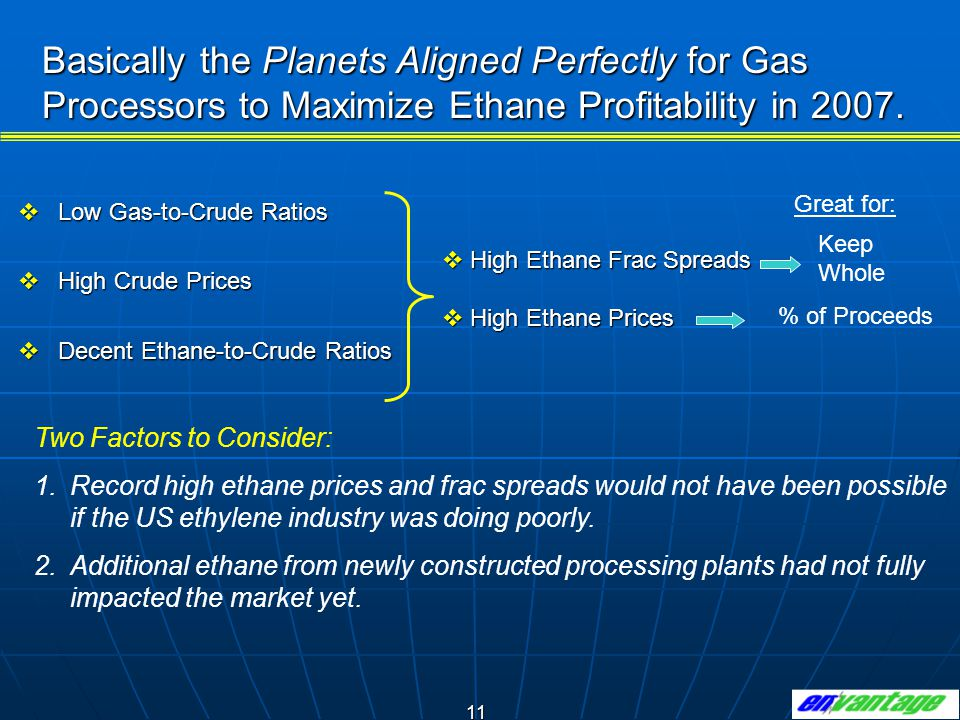Basically the Planets Aligned Perfectly for Gas Processors to Maximize Ethane Profitability in 2007.