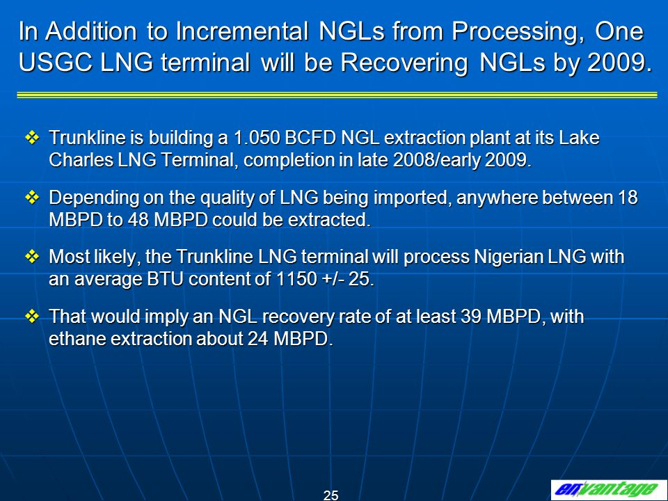 In Addition to Incremental NGLs from Processing, One USGC LNG terminal will be Recovering NGLs by 2009.
