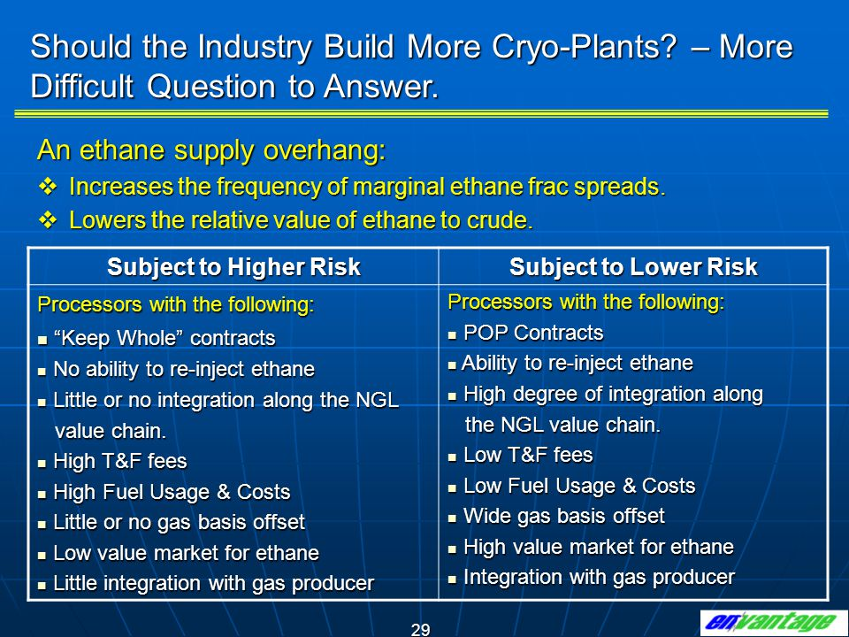 Should the Industry Build More Cryo-Plants