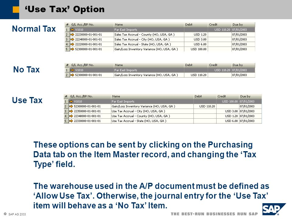 How to report sale of stock options on taxes