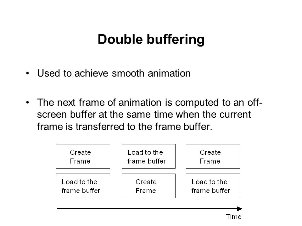 Double buffering Used to achieve smooth animation