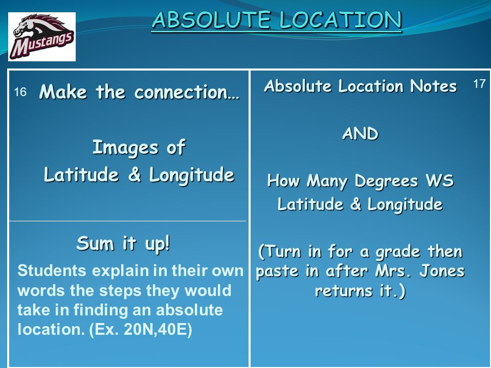 ABSOLUTE LOCATION Make the connection… Images of Latitude & Longitude