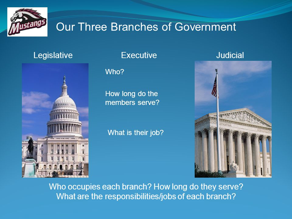 Our Three Branches of Government
