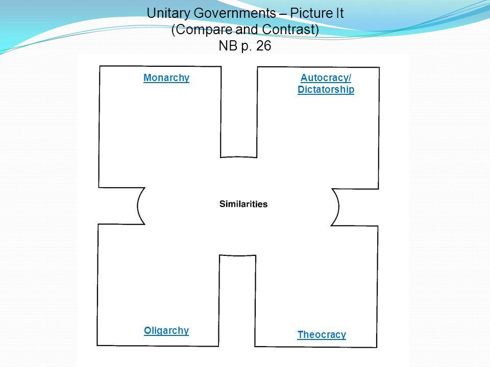 Autocracy/ Dictatorship