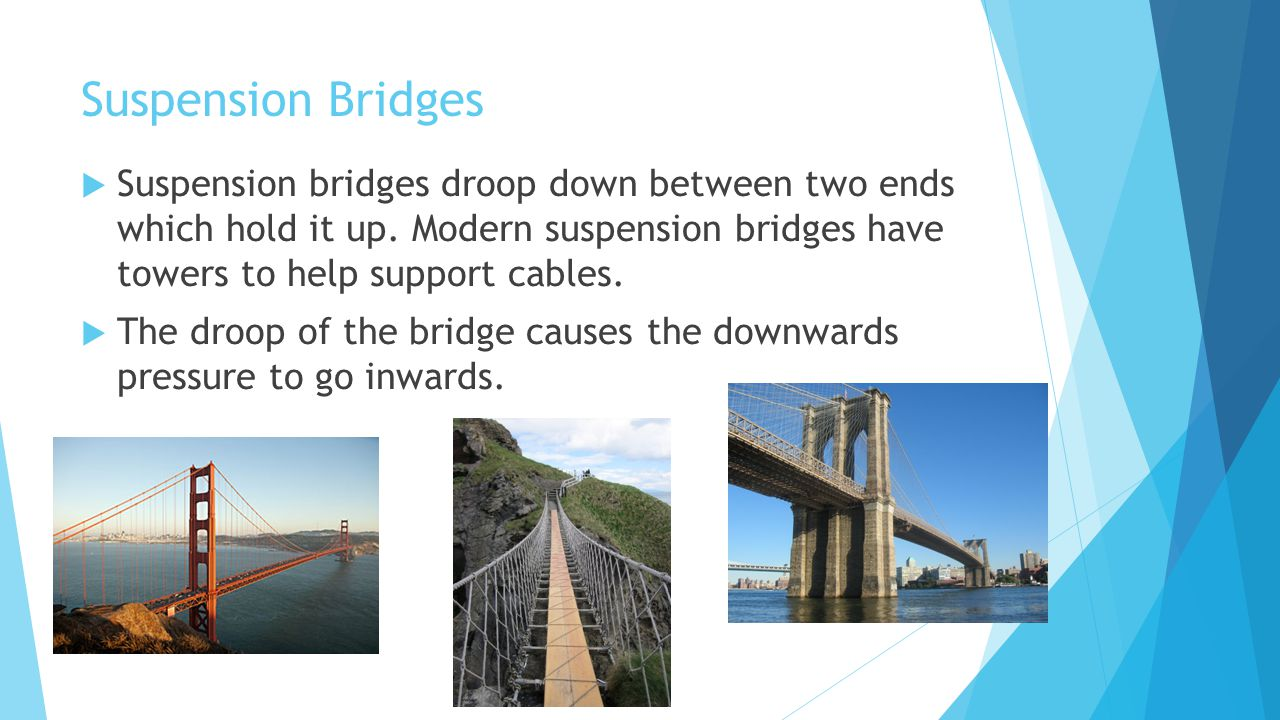 Suspension Bridges Suspension bridges droop down between two ends which hold it up. Modern suspension bridges have towers to help support cables.