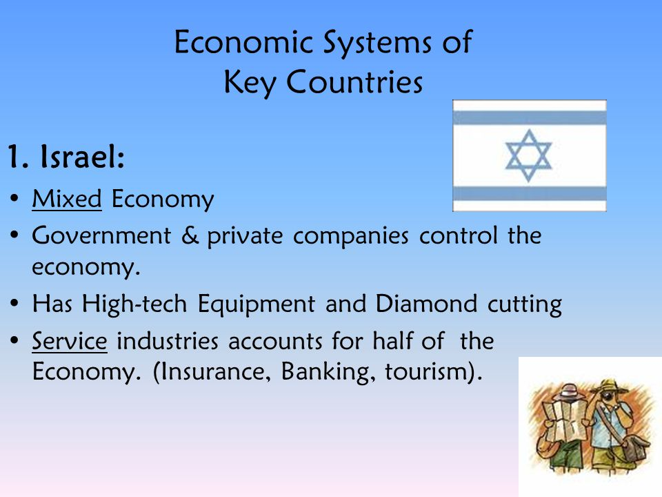 Economic Systems of Key Countries