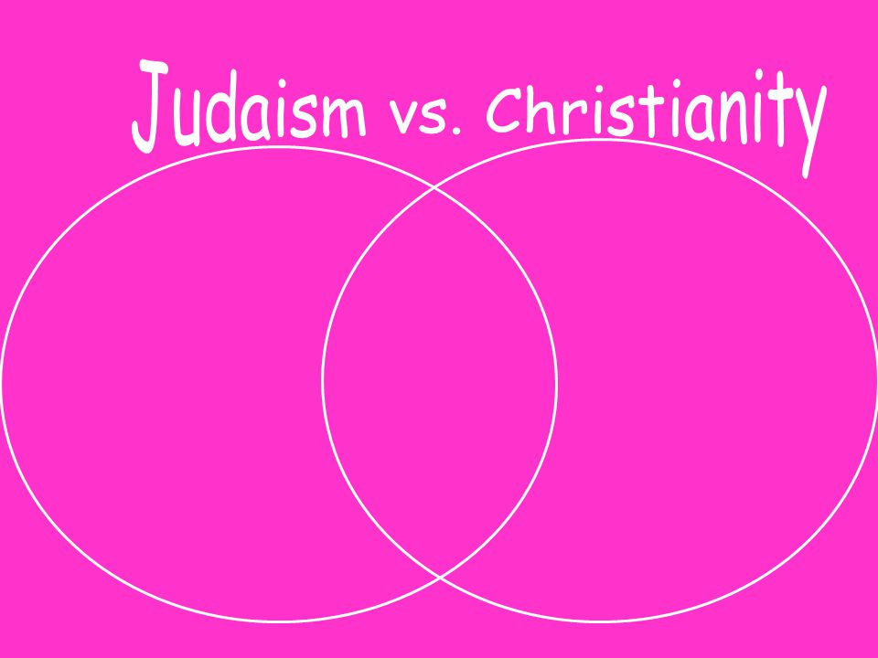 Judaism vs. Christianity