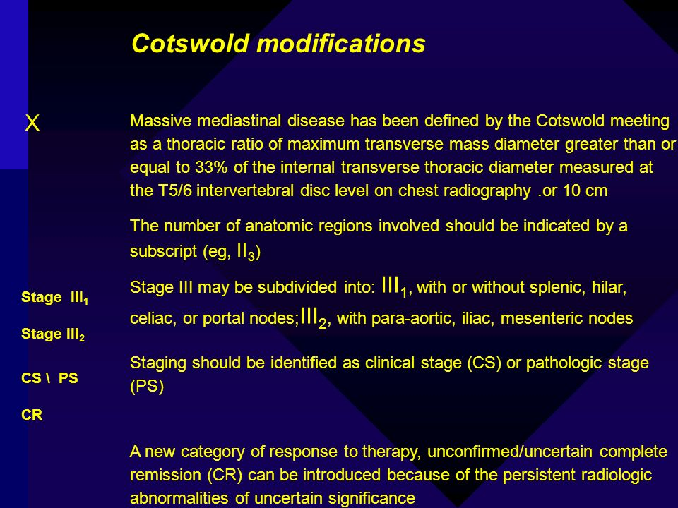 Cotswold modifications