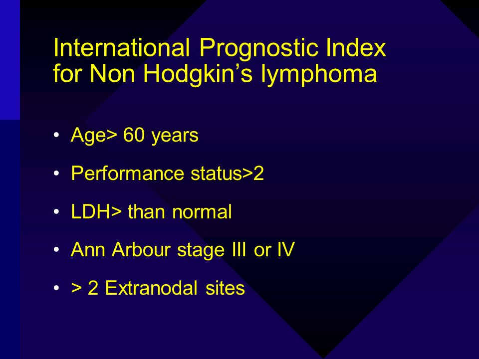 International Prognostic Index for Non Hodgkin's lymphoma