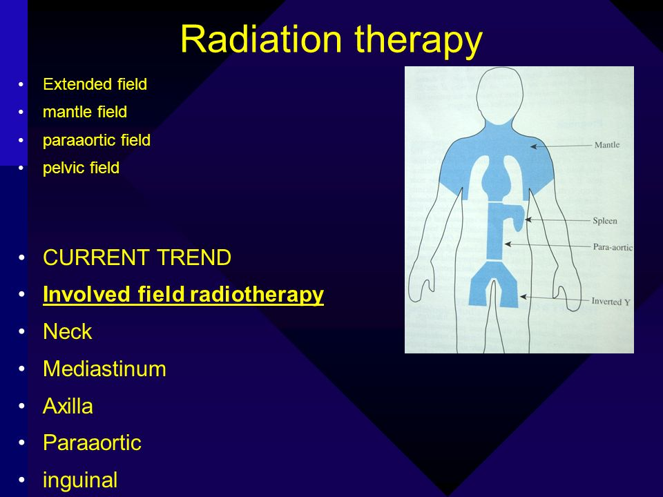 Radiation therapy CURRENT TREND Involved field radiotherapy Neck