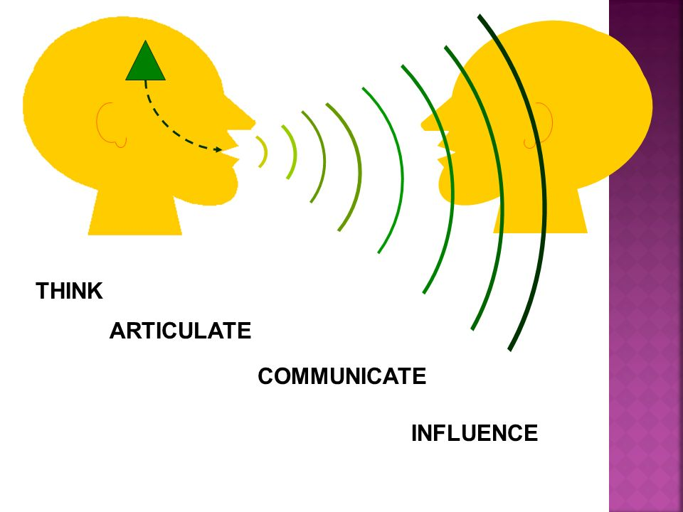 THINK ARTICULATE COMMUNICATE INFLUENCE