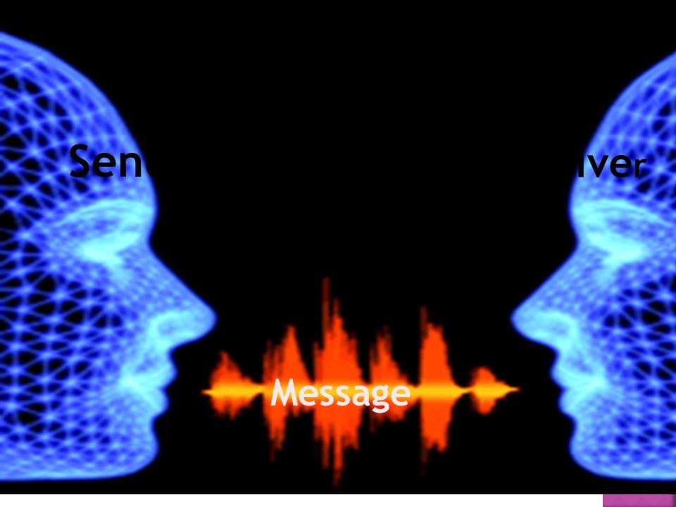 Sender Receiver Message