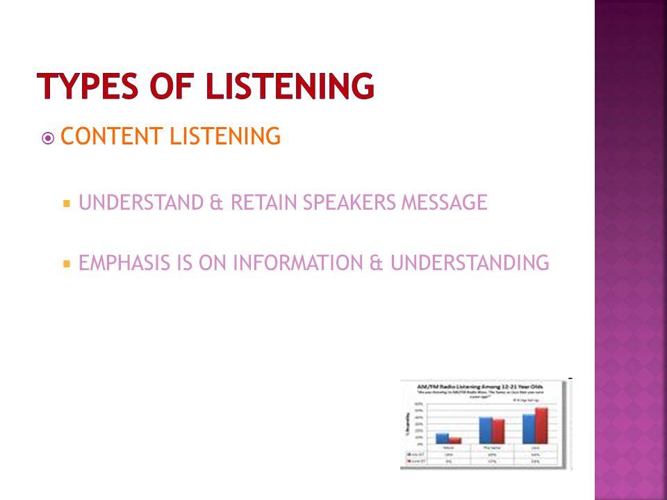 TYPES OF LISTENING CONTENT LISTENING