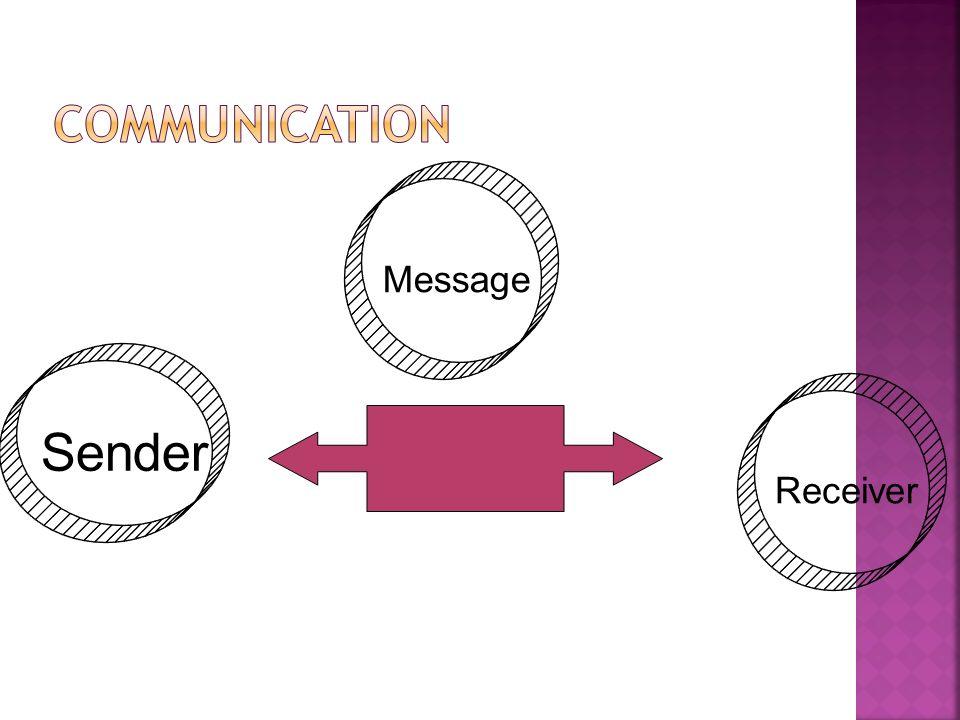 Communication Message Sender Receiver