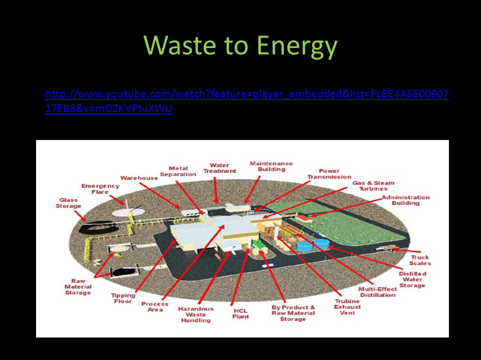 Waste to Energy http://www.youtube.com/watch feature=player_embedded&list=PLBE4A860090717EB3&v=mOZKVPtuXWU.