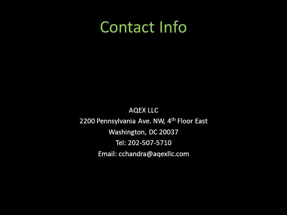 Contact Info AQEX LLC 2200 Pennsylvania Ave.