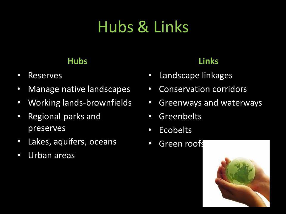 Hubs & Links Hubs Links Reserves Manage native landscapes