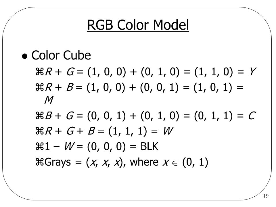 RGB Color Model Color Cube