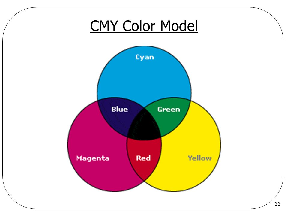 CMY Color Model