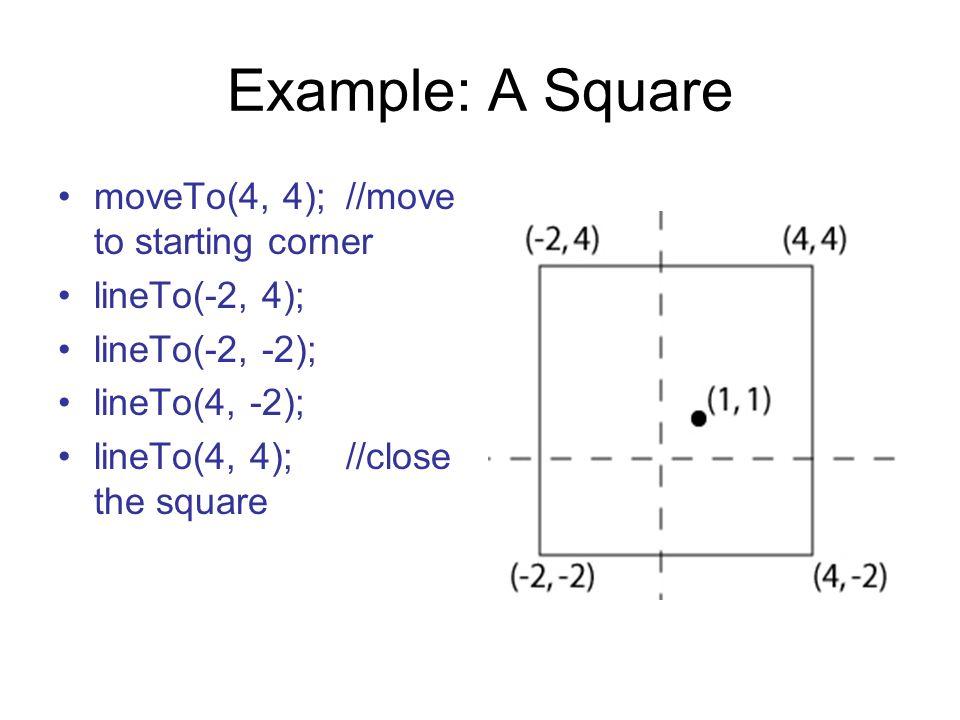 Example: A Square moveTo(4, 4); //move to starting corner