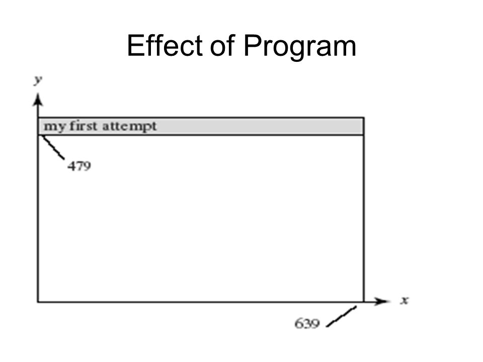 Effect of Program