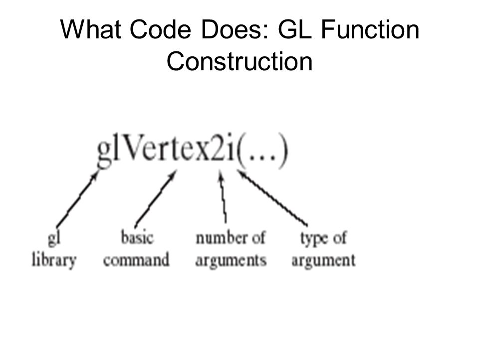 What Code Does: GL Function Construction