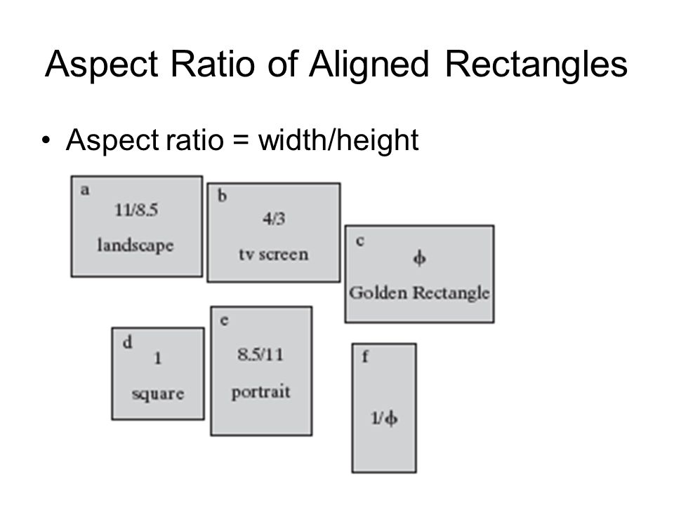 Aspect Ratio of Aligned Rectangles