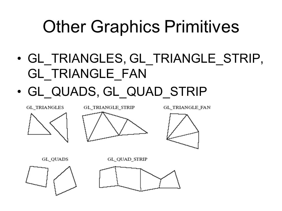 Other Graphics Primitives