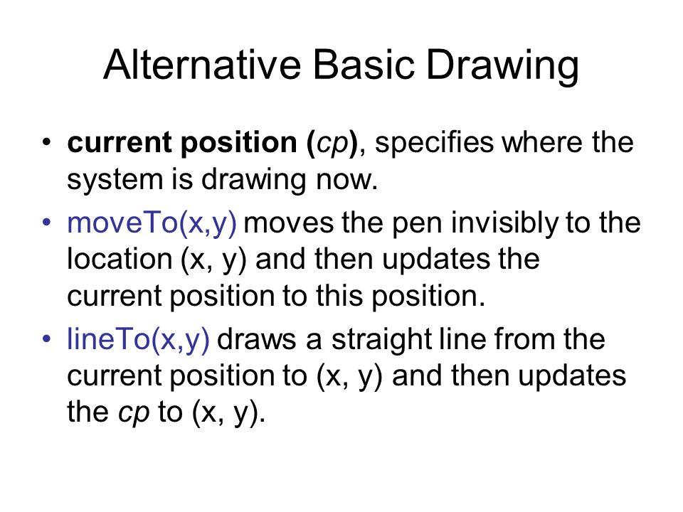 Alternative Basic Drawing