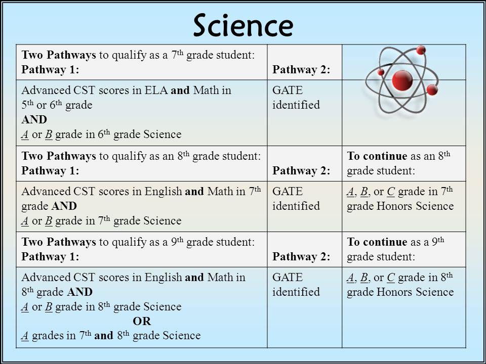 Science Two Pathways to qualify as a 7th grade student: Pathway 1: