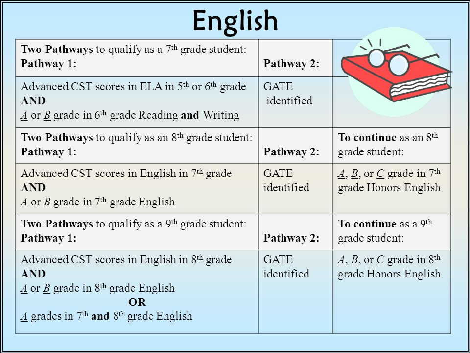 English Two Pathways to qualify as a 7th grade student: Pathway 1: