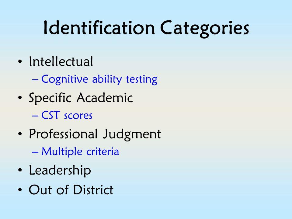 Identification Categories