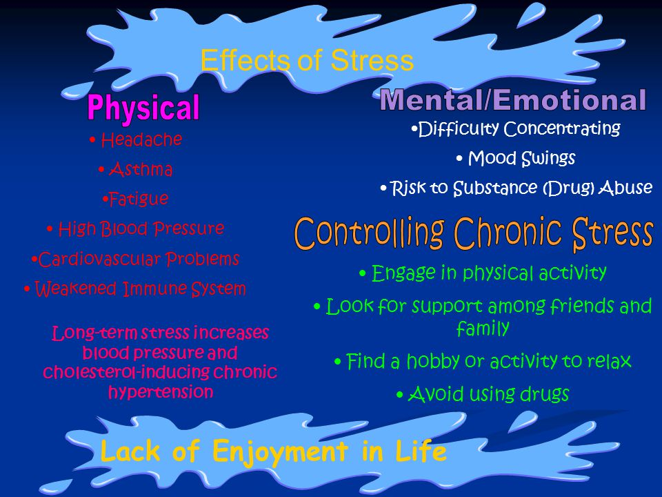 Controlling Chronic Stress