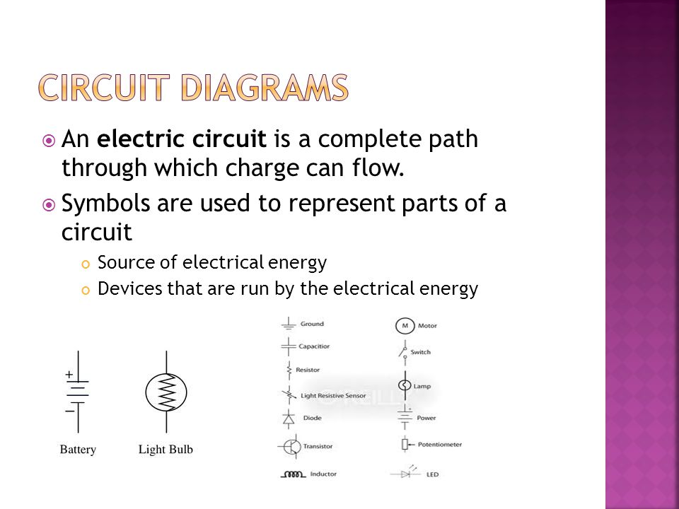Circuit Diagrams An electric circuit is a complete path through which charge can flow. Symbols are used to represent parts of a circuit.