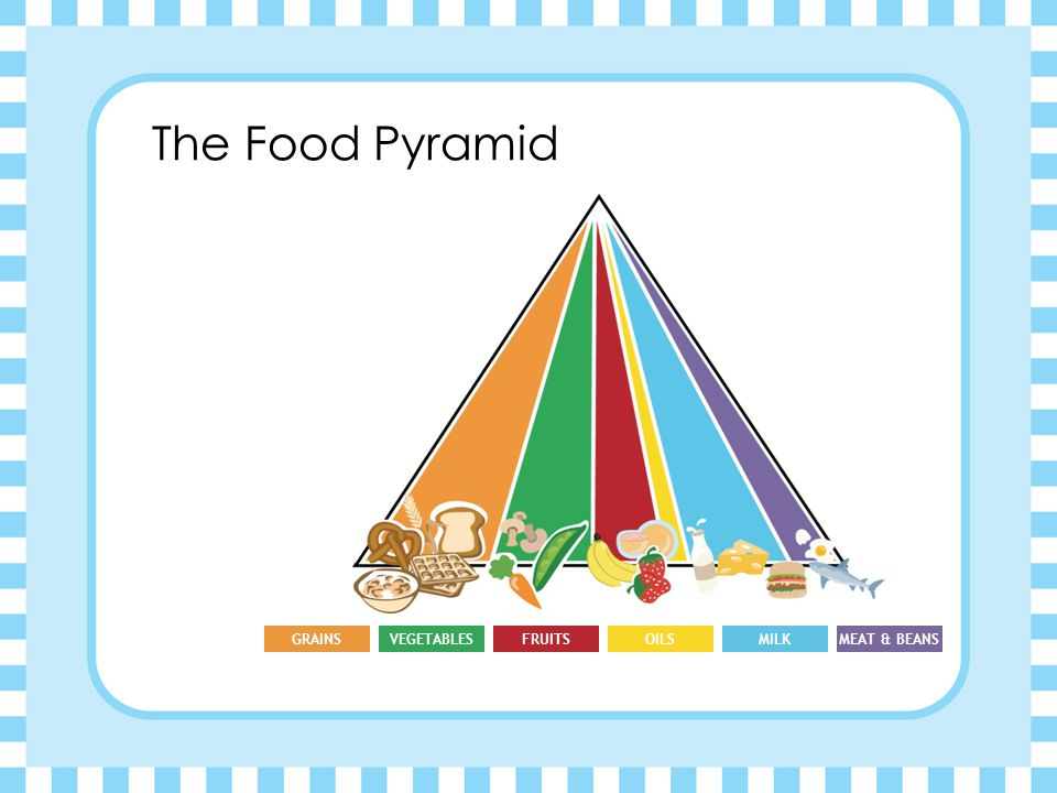 The Food Pyramid GRAINS VEGETABLES FRUITS OILS MILK MEAT & BEANS