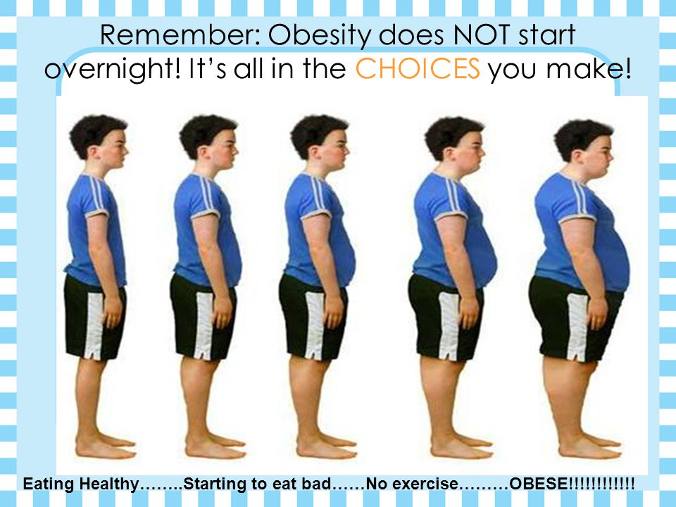 Remember: Obesity does NOT start overnight