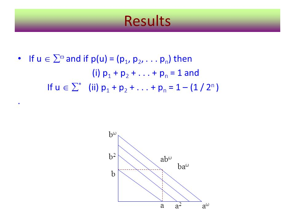 Results If u   and if p(u) = (p1, p2, . . . pn) then