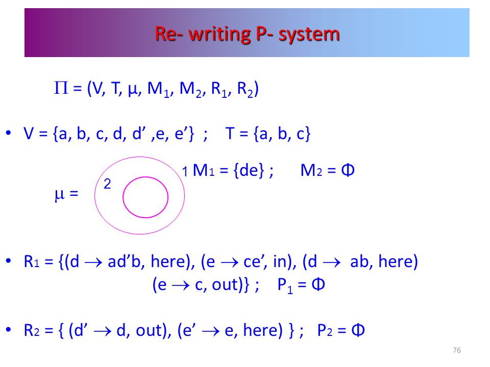 Re- writing P- system  = (V, T, μ, M1, M2, R1, R2)