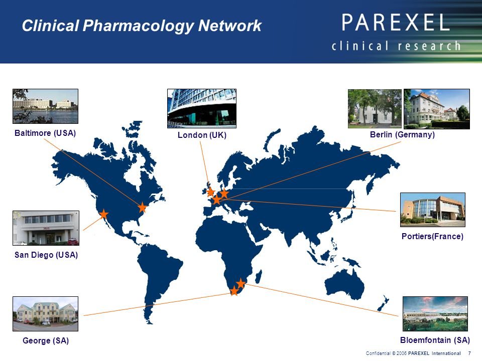 Clinical Pharmacology Network