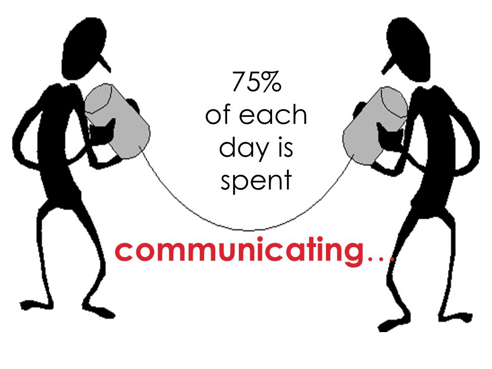 75% of each day is spent communicating…