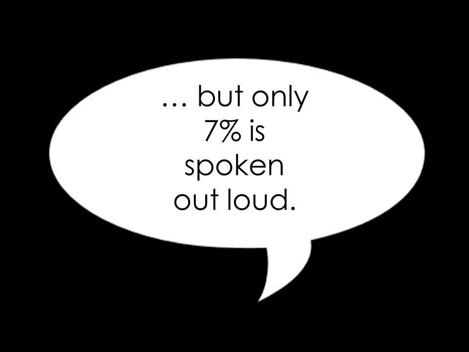 … but only 7% is spoken out loud.