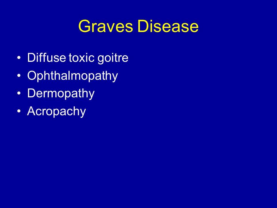Graves Disease Diffuse toxic goitre Ophthalmopathy Dermopathy