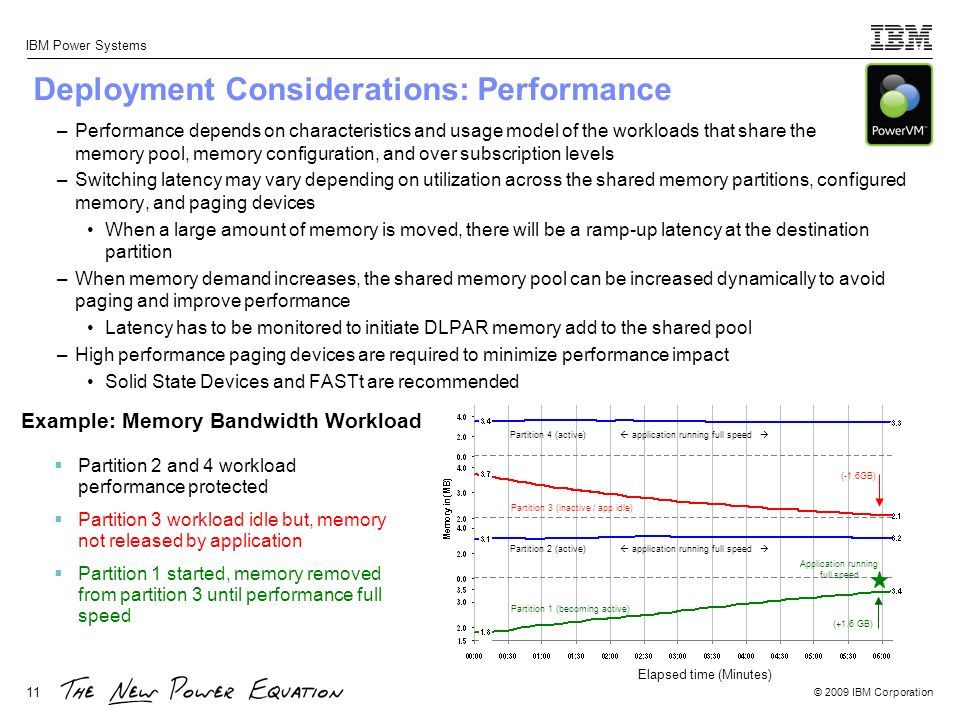 Deployment Considerations: Performance