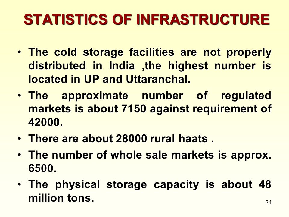 STATISTICS OF INFRASTRUCTURE