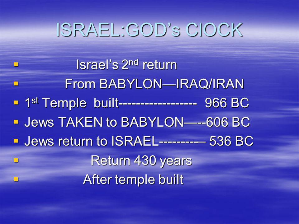 ISRAEL:GOD's ClOCK Israel's 2nd return From BABYLON—IRAQ/IRAN